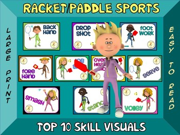 Racket and Paddle Sports- Top 10 Skill Visuals- Simple Large Print Design