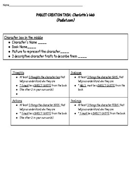 Padlet Assignment Criteria: Charlotte's Web Novel