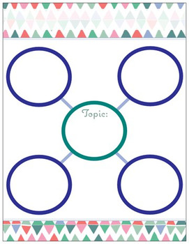 Pads: Concept Map
