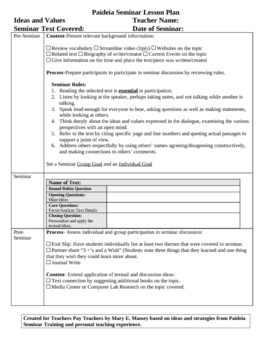 Seminar Planning Template | Paideia Seminar Lesson Plan Template By Hanging In The Middle Tpt