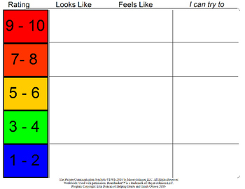 Pain Meter Worksheet