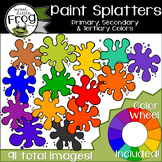 Color Mixing Paint Splatters | Primary, Secondary, Tertiary Colors