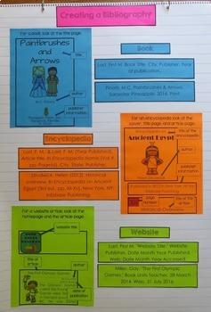 Paintbrushes & Arrows Novel Study: vocabulary, comprehension, writing, skills