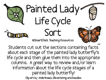 Painted Lady Butterfly Life Cycle Sort Packet by Smart Chick  TpT
