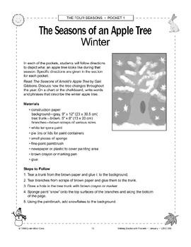 Painted Seasonal Apple Trees