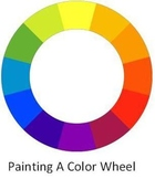 Painting A Color Wheel
