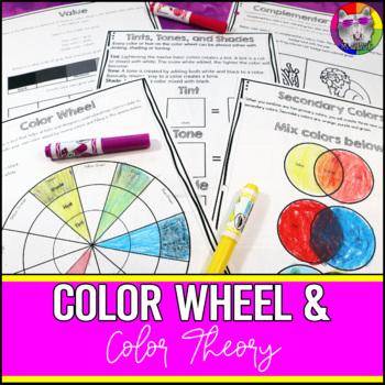 8th Grade Art History Teaching Resources Lesson Plans Teachers