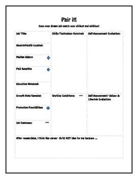 Pair It! Job Analysis and Self-Assessment