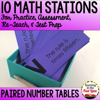 Paired Number Tables and Patterns Test Prep Math Stations