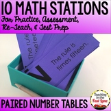 Paired Number Tables and Patterns Stations