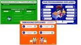 Pair Programming, Debugging, Variables -Computer Science E