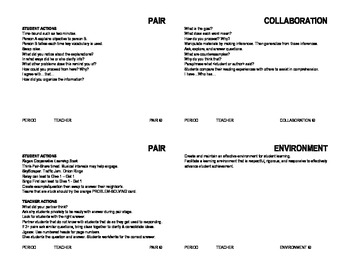Pair, Reading, and Collaboration Teaching Strategy Cards