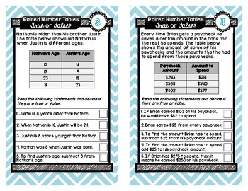 Paired Number Tables True or False Activity TEKS 3.5E