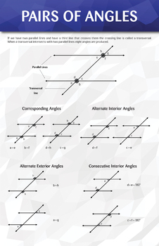 Pairs of Angles - Math Poster