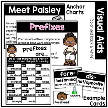 Prefixes: Paisley Explains All About Prefixes