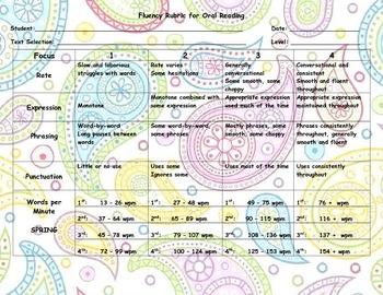Paisley Fluency Rubrics