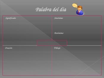 Palabra del dia chart / Clasificacion de las palabras