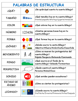 Palabras de Estructuras Letter Size Spanish Version Visualizing and Verbalizing