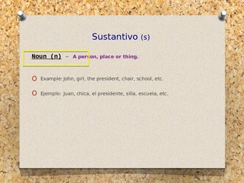Palabras de Gramática (Grammar Terms) PowerPoint Notes