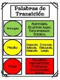 Palabras de Transición (Póster)