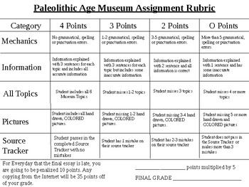 Paleolithic Age Museum Exhibit