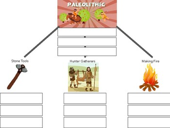 Paleolithic Age Reading, Top Down Web, and Questions