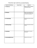 Paleolithic Age Vocab., Guided Reading, & Flashcards