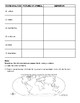 Paleolithic and Neolithic Vocabulary and Notes