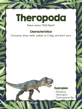 Paleontology Unit Study Resources Bundle