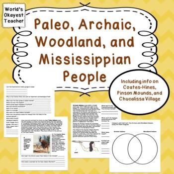Paleo, Archaic, Woodland, Mississippian Indians