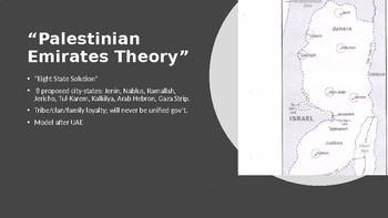 Palestinian Authority Powerpoint