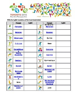 Pan Am Games French Vocabulary Sheets