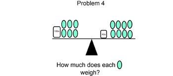 Pan Balance Problems Involving Multiplication and Division