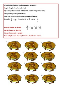 Pancake Maths - Dividing fractions by whole numbers.