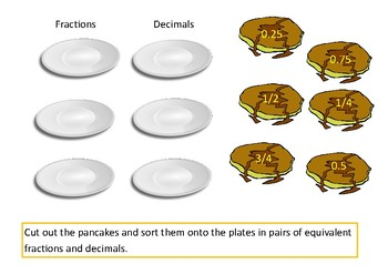 Pancake equivalent fractions and decimals
