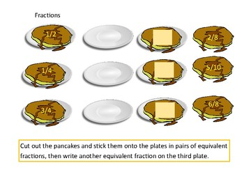 Pancake themed equivalent fractions