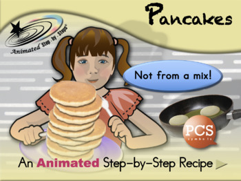 Pancakes - Animated Step-by-Step Recipe PCS