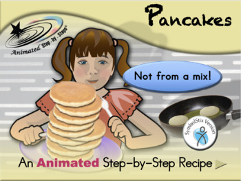 Pancakes - Animated Step-by-Step Recipe SymbolStix