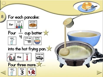 Pancakes (Mix Version) - Animated Step-by-Step Recipe - SymbolStix
