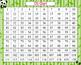 Panda Themed 120 Chart