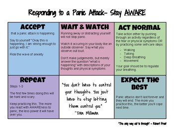 Panic Attack Stay AWARE Handout