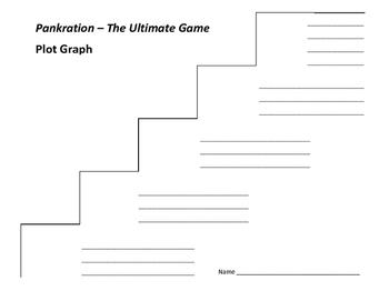 Pankration - The Ultimate Game - Dylan Blacklock