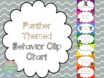Panther Themed Behavior Clip Chart