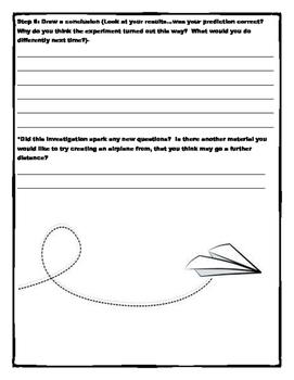 Paper Airplane Investigation S.T.E.M.