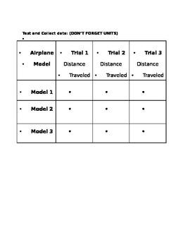 Scientific Method Paper Airplane Lab