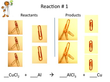 Paper Clip Balancing Chemical Reactions Activity : Chemical Equation Stations