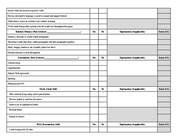 Paper Grading Rubric with Peer Workshop and Examples