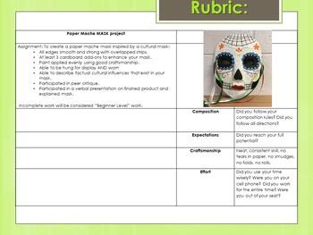 Paper Mache Masks Art project
