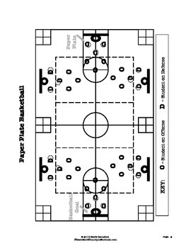 Paper Plate Basketball - Large Group PE Activity