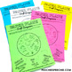 Paper Plate Craft Companions for Speech Therapy Articulation and Language